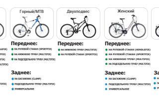 Велокресло как выбрать