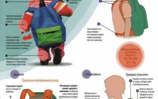 Как правильно выбрать рюкзак первокласснику