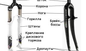 Как выбрать вилку для велосипеда