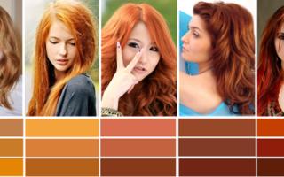 Краска для волос рыжий цвет как выбрать