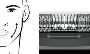 Как выбрать бритву электрическую