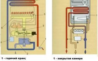 Проточный водонагреватель как выбрать газовый