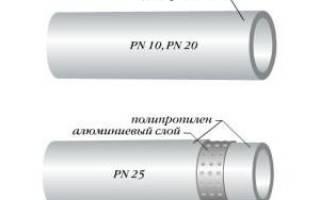 Как выбрать полипропиленовые трубы для горячей воды