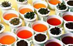 Чай качественный как выбрать