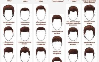 Как выбрать прическу мужчине по форме лица