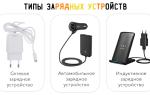 Зарядное устройство для смартфона как выбрать